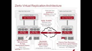 Zerto Virtual Replication Deep Dive & Architecture