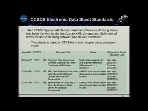 04-04 Jonathan Wilmot Electronic Data Sheets