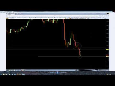 Quantum Trading  dow jones live trade