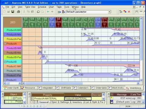 0 Sample 1 Production Scheduling Software Asprova