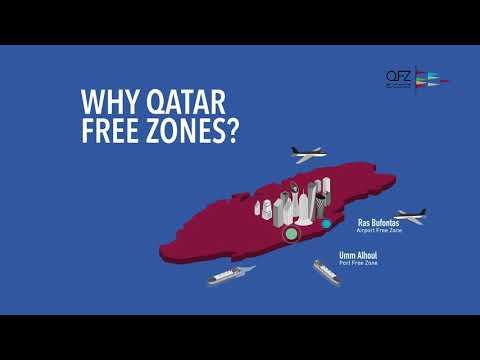 Qatar Free Zones Authority