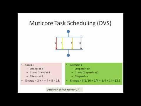 Green Computing by Dr. Sartaj Sahni