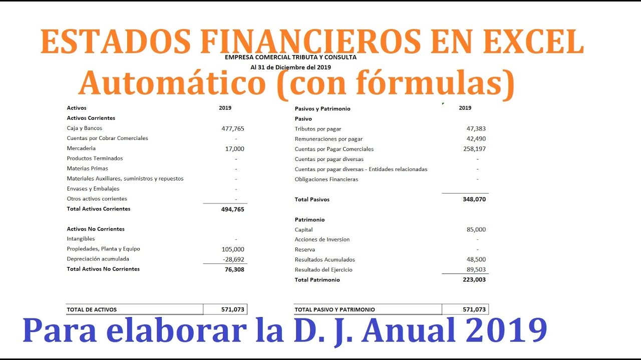 Estados Financieros En Excel 2019 2020 Estado De Situación Financiera Y Estado De Resultados Youtube