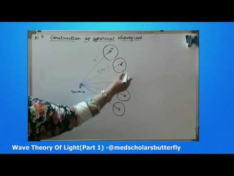 Wave Theory Of Light (Part 1)