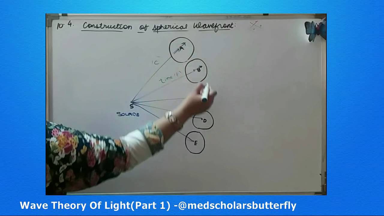 light theory Understanding led application theory and practice but leds use materials that maximize the effect the color of the light emitted.
