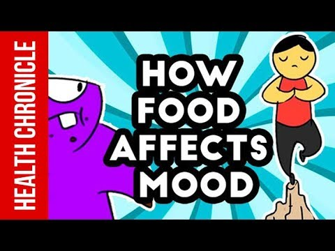 How Does FAST FOOD Affect Your HEALTH and Your MOOD ?
