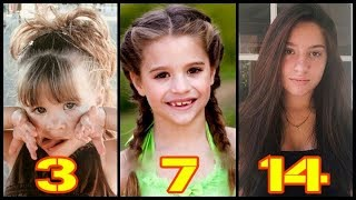 Mackenzie Ziegler Transformation From 0 to 14 Years Old