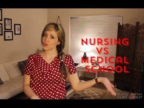Nursing Students CHF drugs *Part 1*