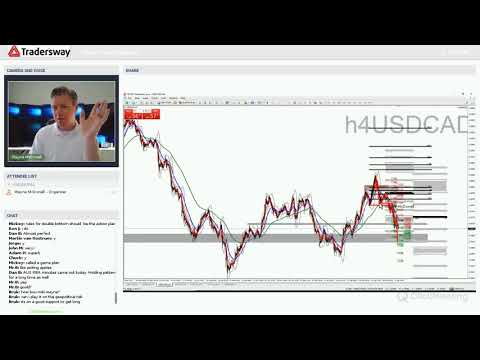 Forex Trading Strategy Webinar Video For Today: (LIVE Tuesday April 17, 2018)