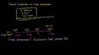 Tahvil Fiyatları ile Faiz Oranları Arasındaki İlişki (Ekonomi ve Finans)