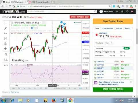 #16 Nov Live nifty trading analysis II NIFTY & Bank Nifty ANALYSIS FOR for 16 NOV 2017
