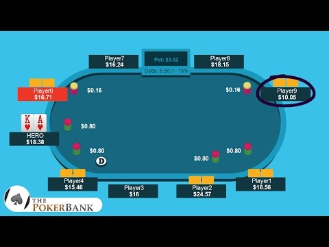 Stop Calling Ace King Preflop - Poker Analysis