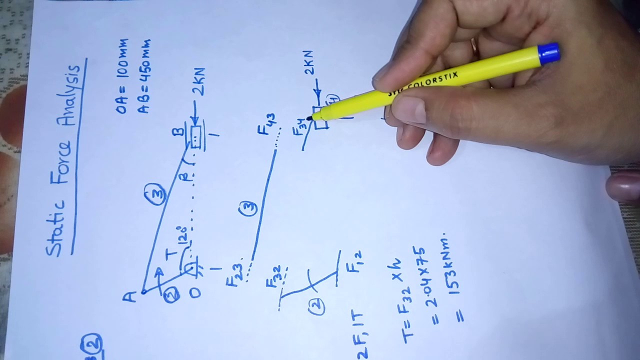 dynamic of machines- slider crank static force analysis