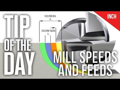 How To Calculate Speeds and Feeds (Inch Version) - Haas Automation Tip of the Day